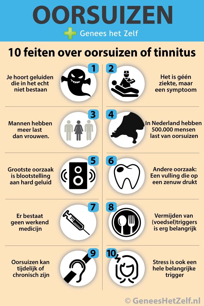infographic oorsuizen/tinnitus - Genees Je Zelf